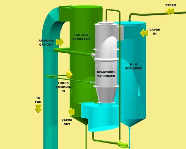 Ammonia Vaporizer